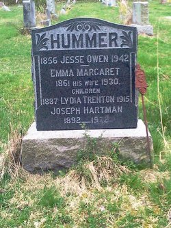 Jesse Owen Hummer
