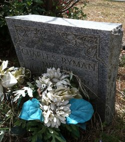 Charles Ryman Miller