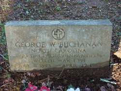 Pvt George W. Buchanan