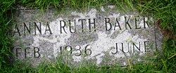 Anna Ruth Baker