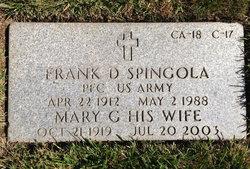 Frank David Spingola