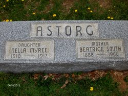 Beatrice <i>Smith</i> Astorg