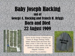 Joseph Hacking