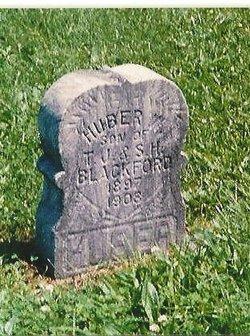 Huber Blackford