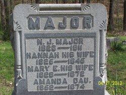 Mary E <i>Rudicel</i> Major