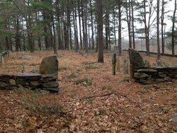 Walker-Blake Graveyard