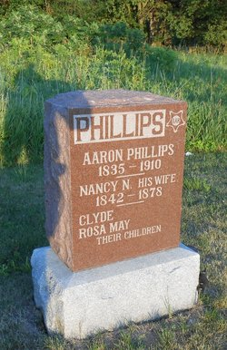 Aaron Phillips
