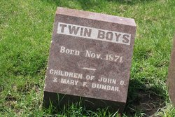 Twins Dunbar