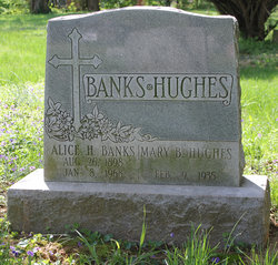 Alice H. Banks