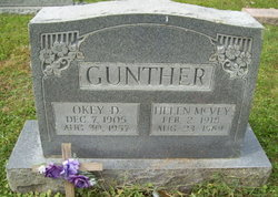 Helen Irene <i>Fink</i> Gunther