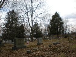 Saint Matthews Catholic Church Cemetery