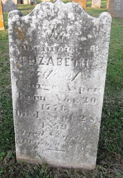 Elizabeth Asper