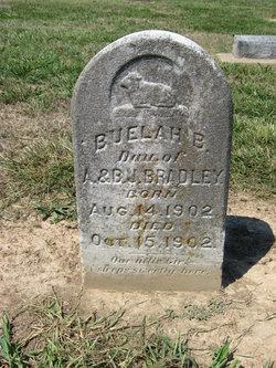 Beulah Bradley