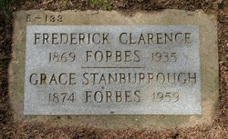 Frederick Clarence Forbes