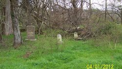 Groce Cemetery