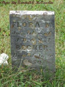 Flora <i>Moul</i> Becker