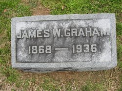 James William Graham