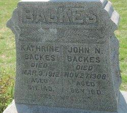 John Nikolaus Backes