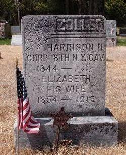 Harrison Henry Zoller