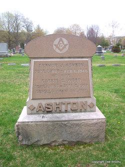 Arthur Joseph Ashton