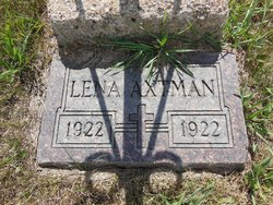Lena Axtman