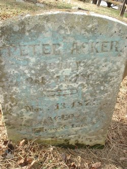 Peter Acker