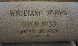 William Jones