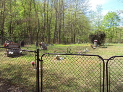 Fortney Cemetery