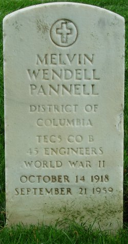 Melvin Wendell Pannell