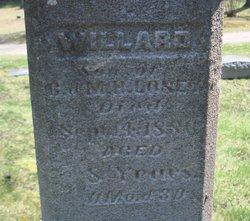Luther Willard Willard Losey