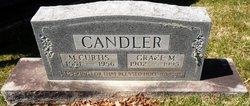 Grace <i>Merrell</i> Candler