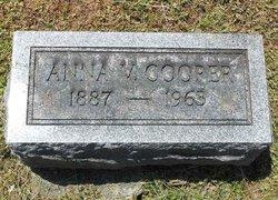 Anna V <i>Titus</i> Cooper