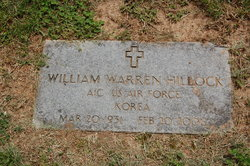 William Warren Hillock