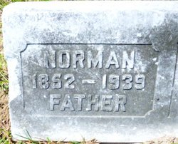 Norman Graham