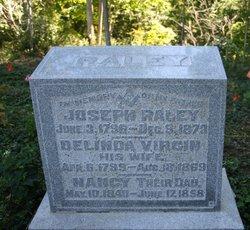 Joseph Raley