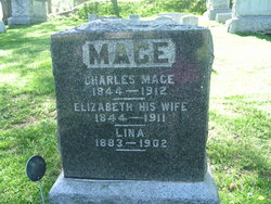 Charles Mace