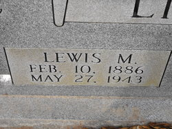 Lewis M. Linder