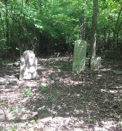 William Holcomb Family Cemetery