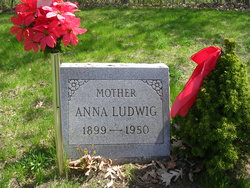Anna D. Ludwig