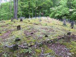 Clayborn Cobb Cemetery