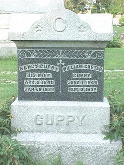 William Carter Cuppy