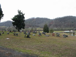 Goff McClanahan Cemetery