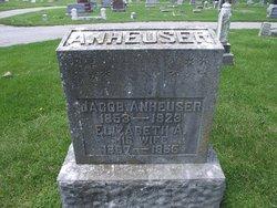 Jacob Anheuser