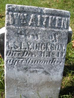 William Aitken Dickson