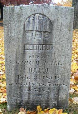 Marinda Ball