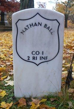 Nahum Ball