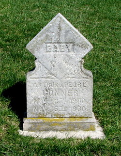 Arthur Conner