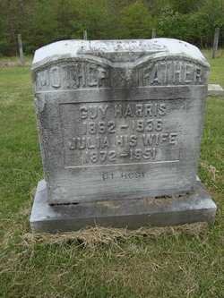 Julia S <i>Coontz</i> Harris