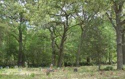 Mitchell Jones Cemetery