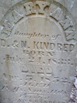 Mary Ann Kindred